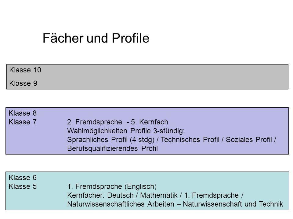 Fächer und Profile Klasse 10 Klasse 9 Klasse 8