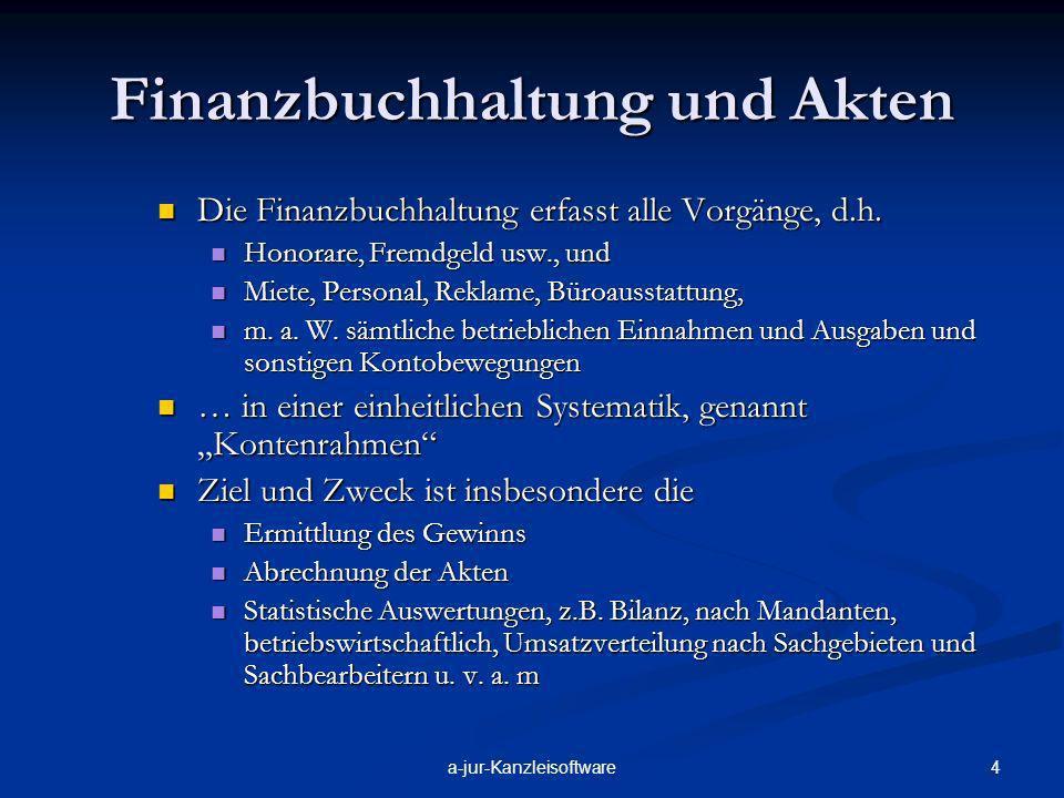 Finanzbuchhaltung und Akten