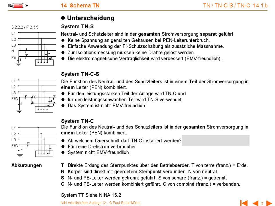 14 Schema TN TN / TN-C-S / TN-C 14.1 b