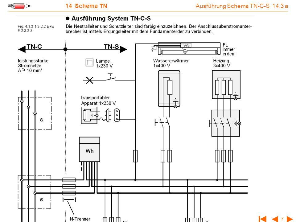Ausführung Schema TN-C-S 14.3 a