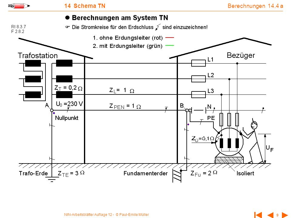 14 Schema TN Berechnungen 14.4 a