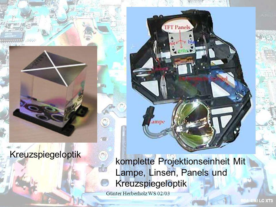 Kreuzspiegeloptik komplette Projektionseinheit Mit Lampe, Linsen, Panels und Kreuzspiegeloptik.