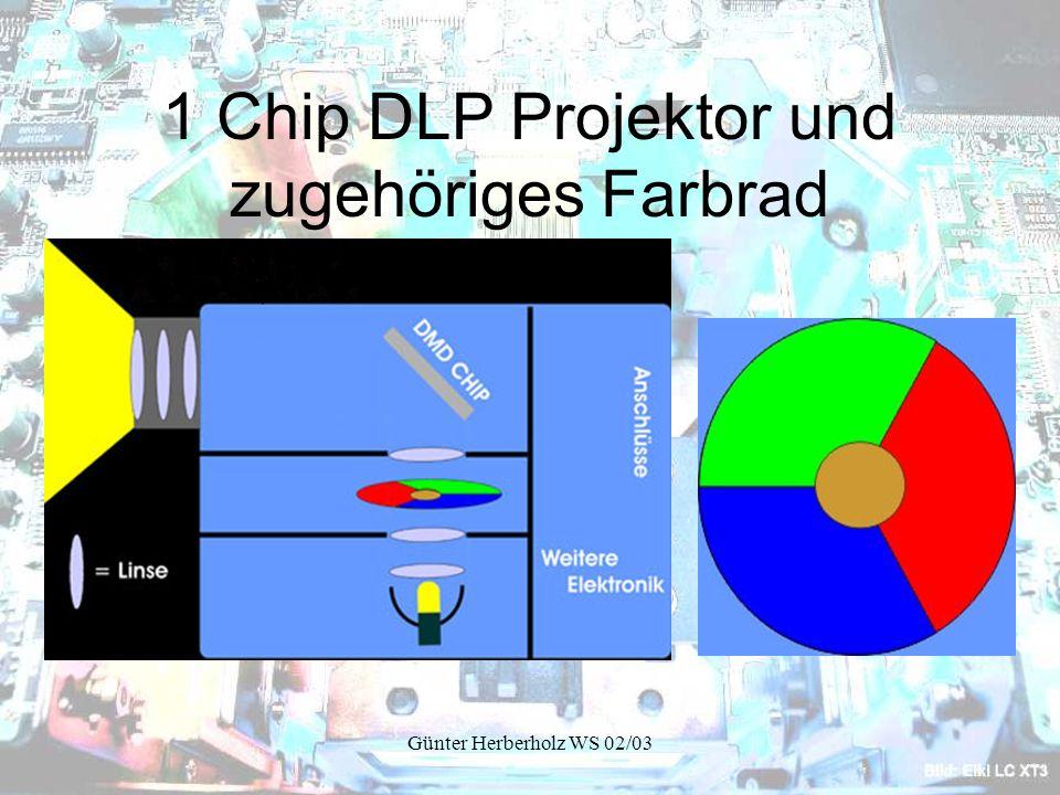 1 Chip DLP Projektor und zugehöriges Farbrad