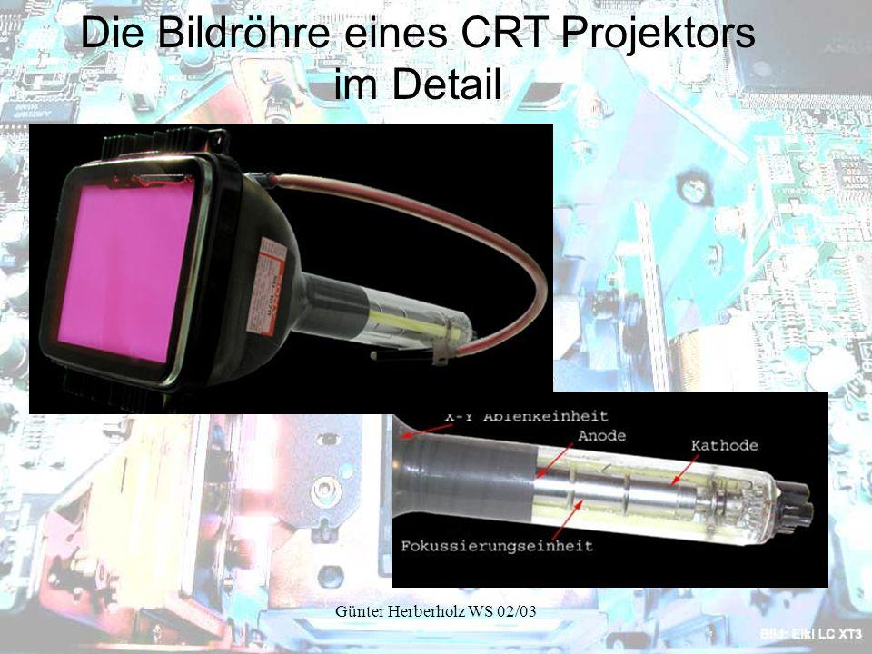 Die Bildröhre eines CRT Projektors im Detail