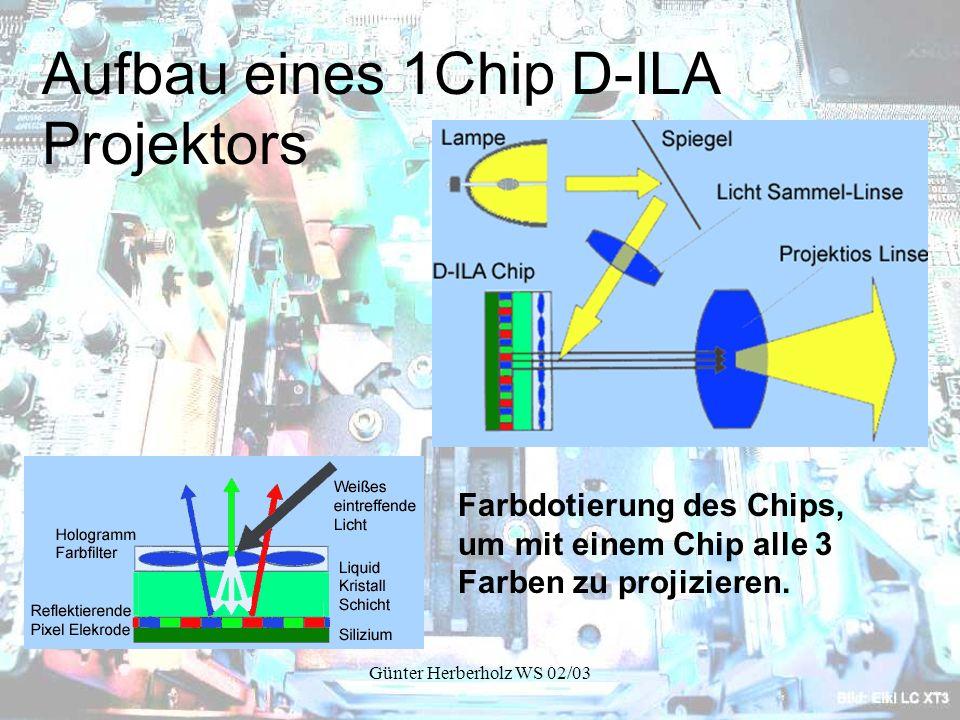 Aufbau eines 1Chip D-ILA Projektors