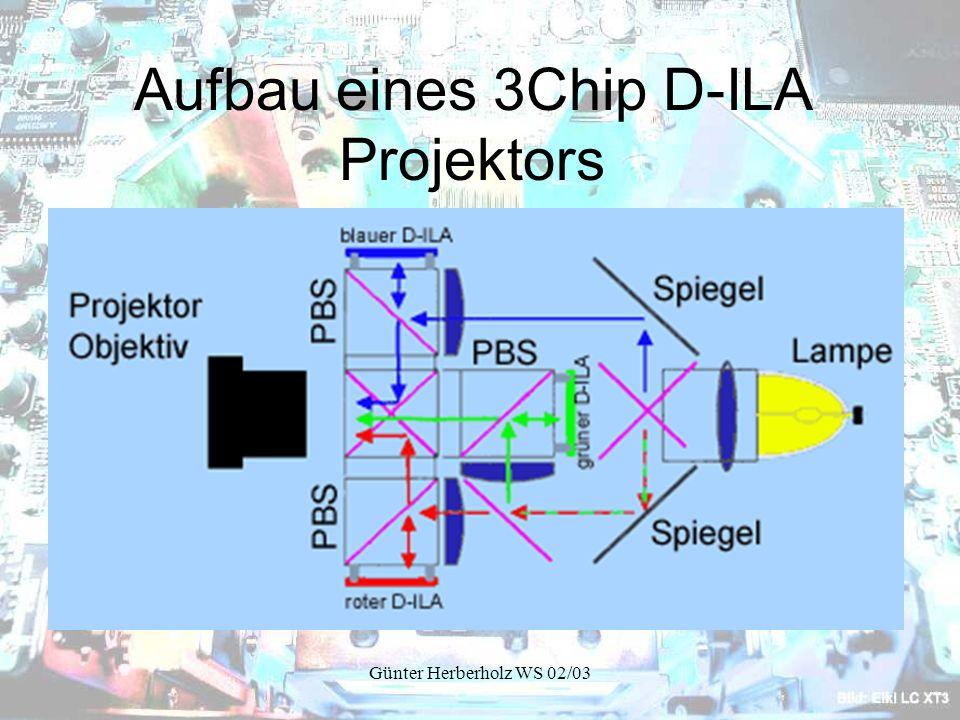 Aufbau eines 3Chip D-ILA Projektors