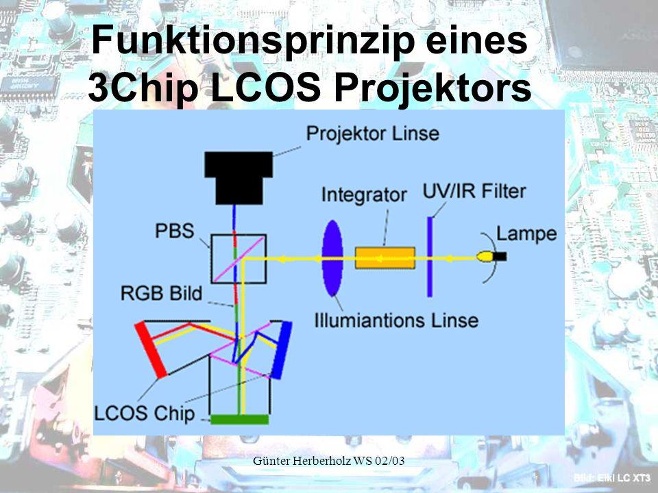 Funktionsprinzip eines 3Chip LCOS Projektors