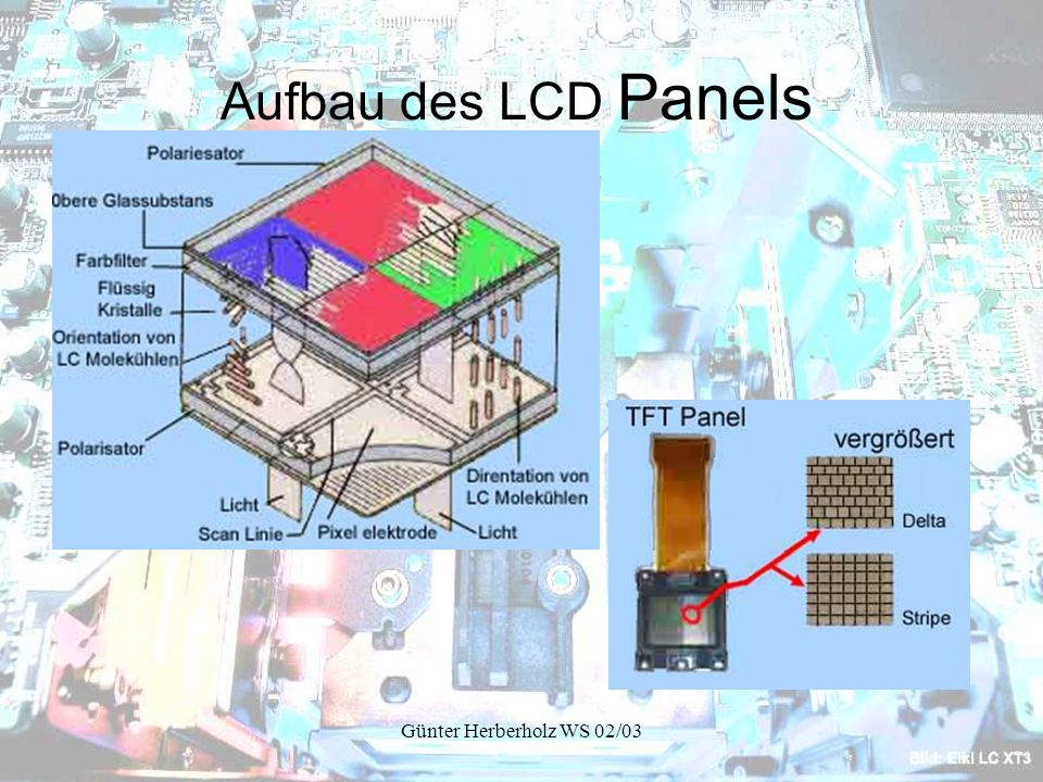 Aufbau des LCD Panels Günter Herberholz WS 02/03