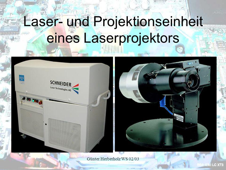 Laser- und Projektionseinheit eines Laserprojektors