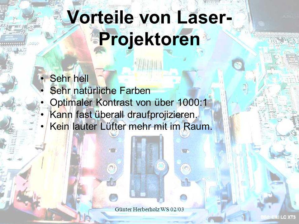Vorteile von Laser-Projektoren