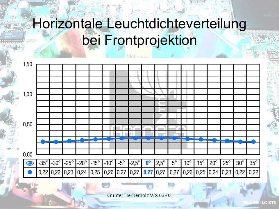 Horizontale Leuchtdichteverteilung bei Frontprojektion