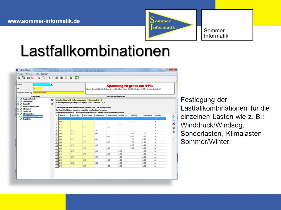 Lastfallkombinationen