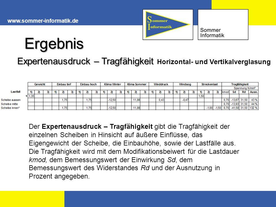 www.sommer-informatik.de Ergebnis. Expertenausdruck – Tragfähigkeit Horizontal- und Vertikalverglasung.