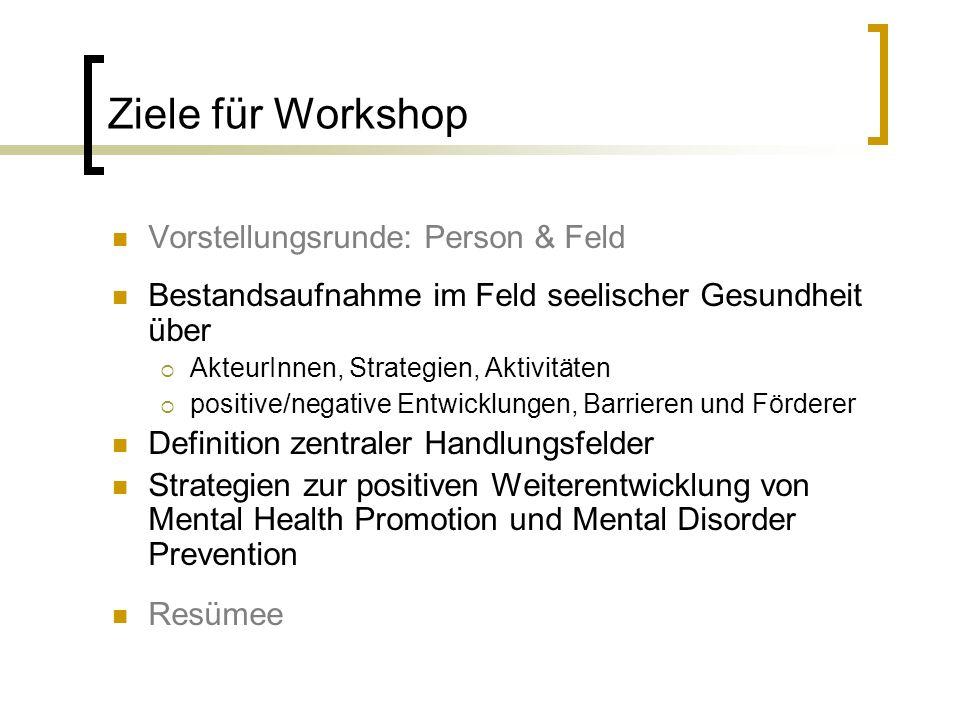 Ziele für Workshop Vorstellungsrunde: Person & Feld