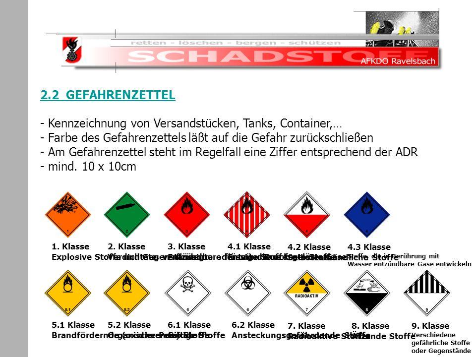 Schadstoffeinsatz 2.2 GEFAHRENZETTEL