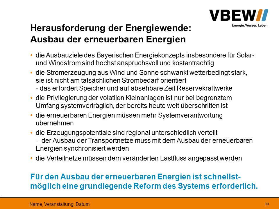 Herausforderung der Energiewende: Ausbau der erneuerbaren Energien