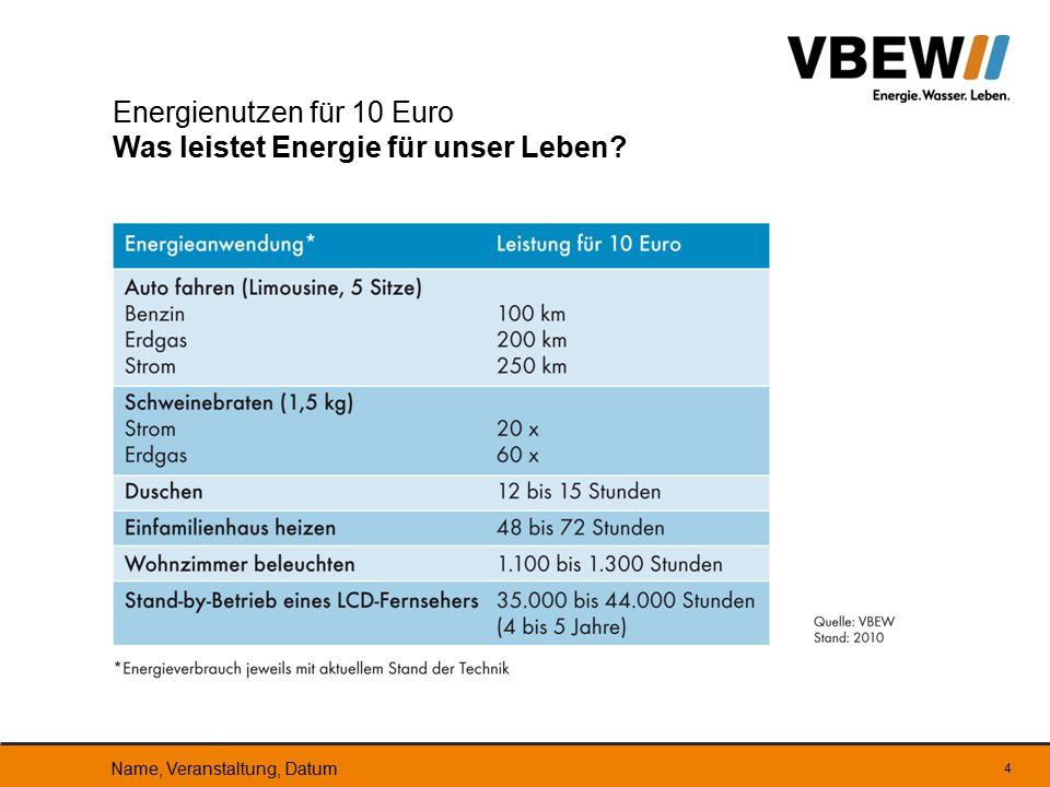 Energienutzen für 10 Euro Was leistet Energie für unser Leben