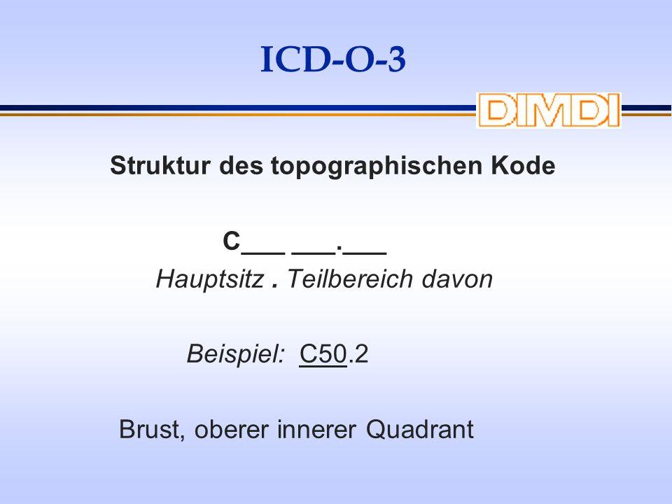 Struktur des topographischen Kode