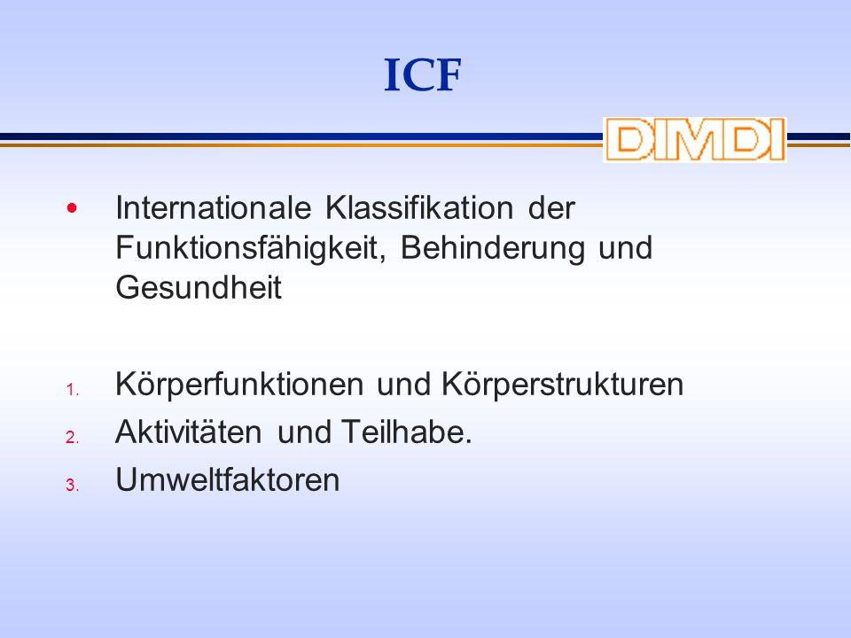 ICFInternationale Klassifikation der Funktionsfähigkeit, Behinderung und Gesundheit. Körperfunktionen und Körperstrukturen.