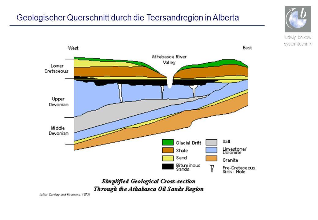 Geologischer Querschnitt durch die Teersandregion in Alberta