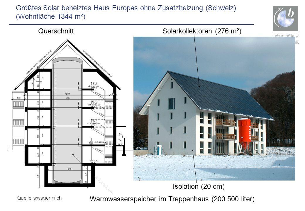 Größtes Solar beheiztes Haus Europas ohne Zusatzheizung (Schweiz)