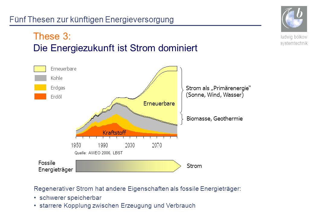These 3: Die Energiezukunft ist Strom dominiert