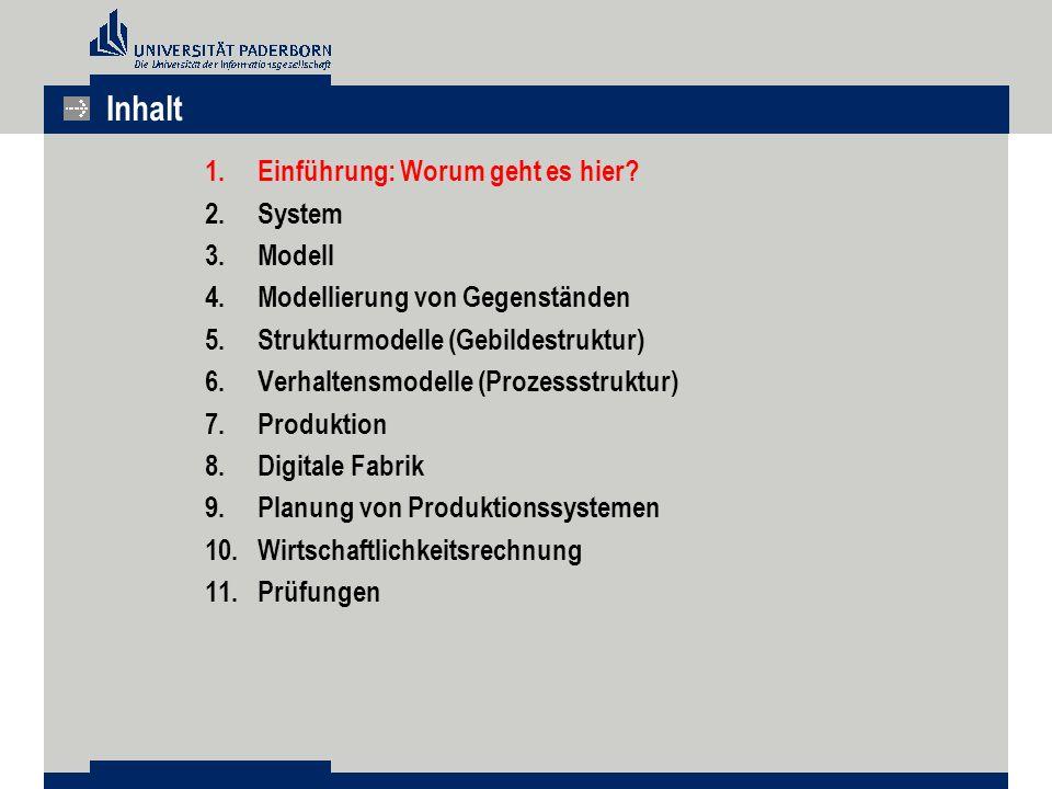 Inhalt Einführung: Worum geht es hier System Modell
