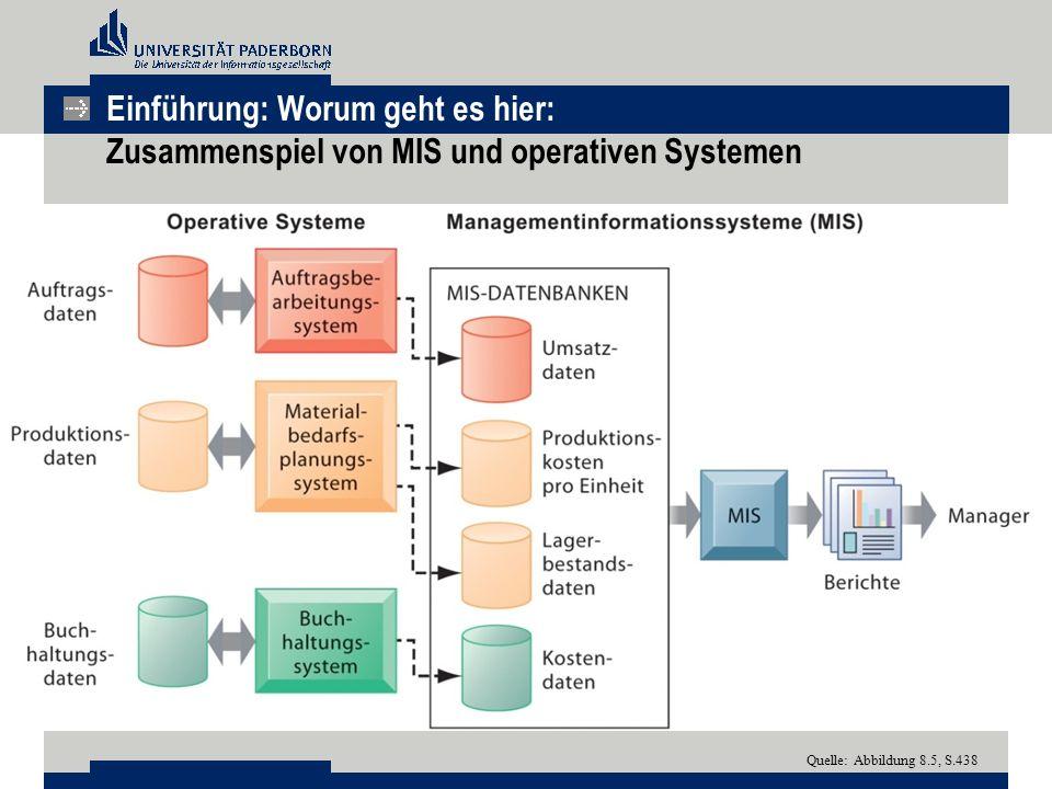 Einführung: Worum geht es hier: Zusammenspiel von MIS und operativen Systemen