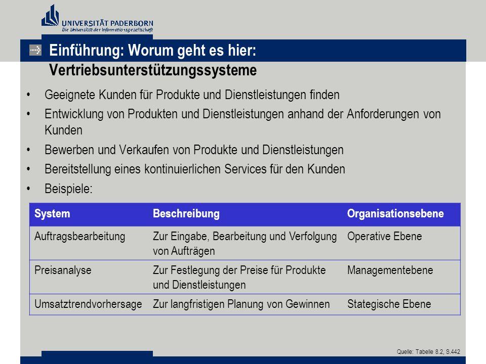 Einführung: Worum geht es hier: Vertriebsunterstützungssysteme