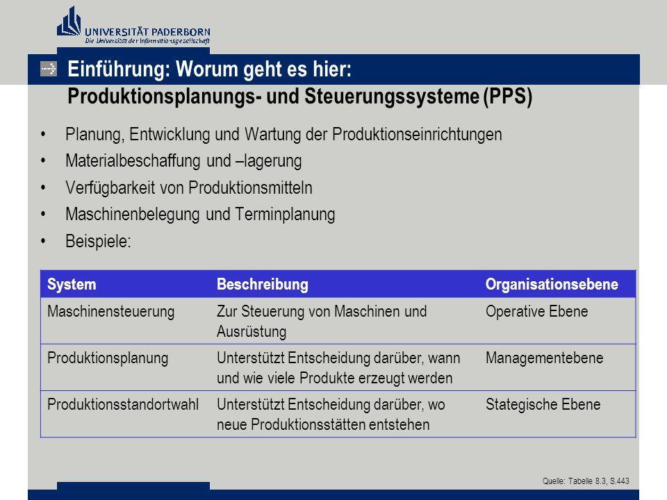 Einführung: Worum geht es hier: Produktionsplanungs- und Steuerungssysteme (PPS)