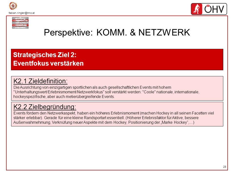 Perspektive: KOMM. & NETZWERK