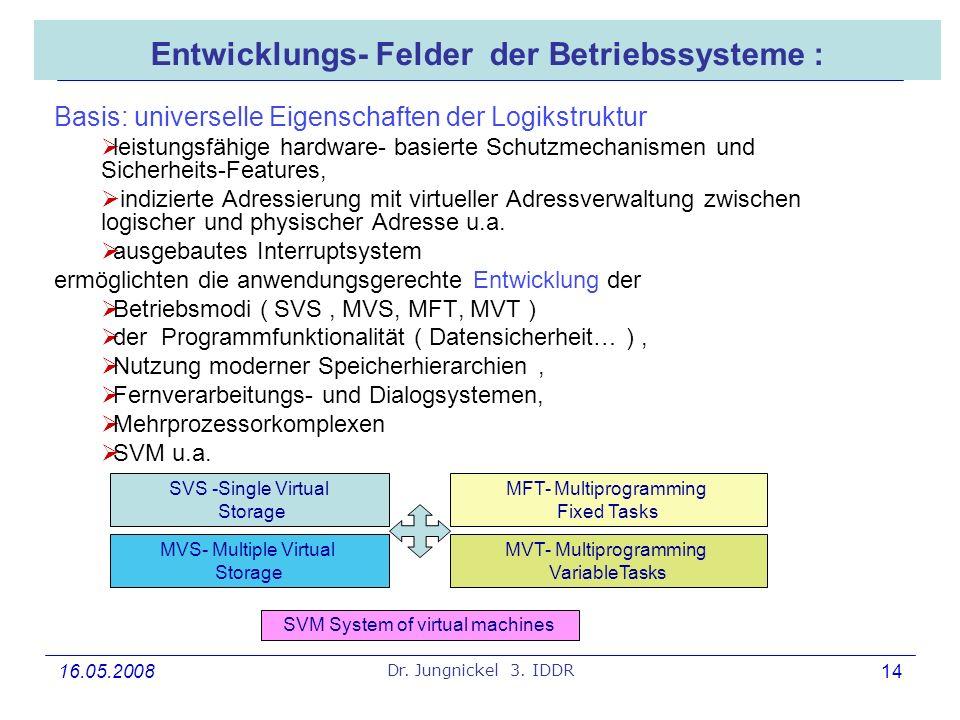 Entwicklungs- Felder der Betriebssysteme :