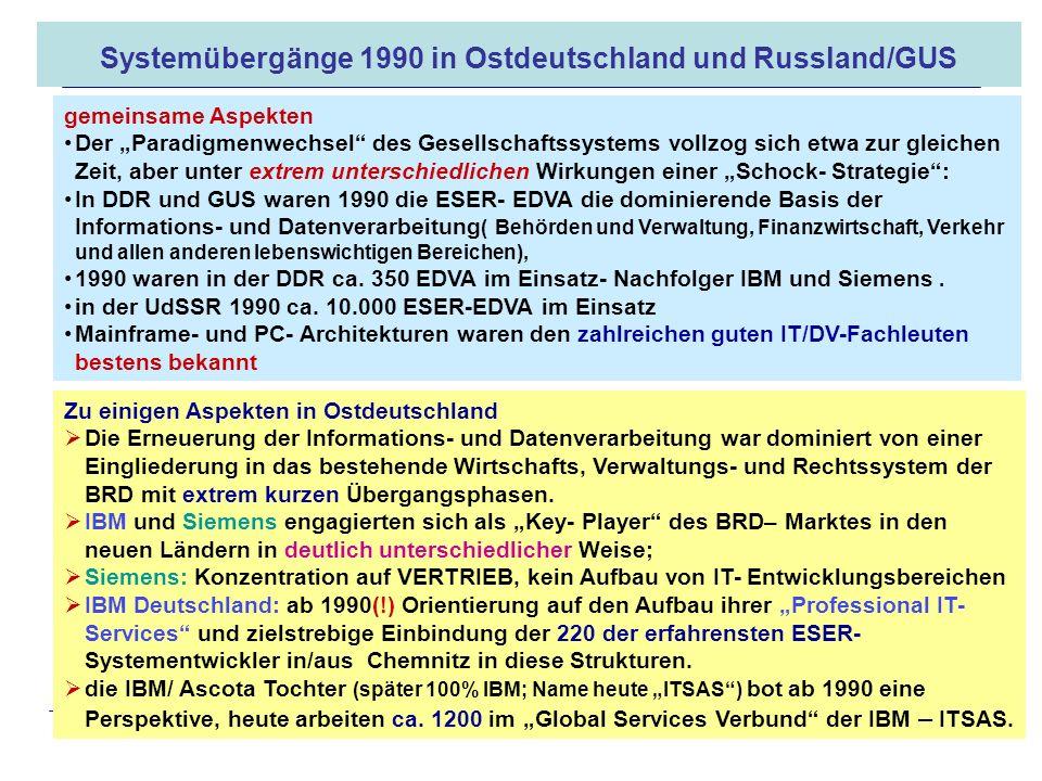 Systemübergänge 1990 in Ostdeutschland und Russland/GUS