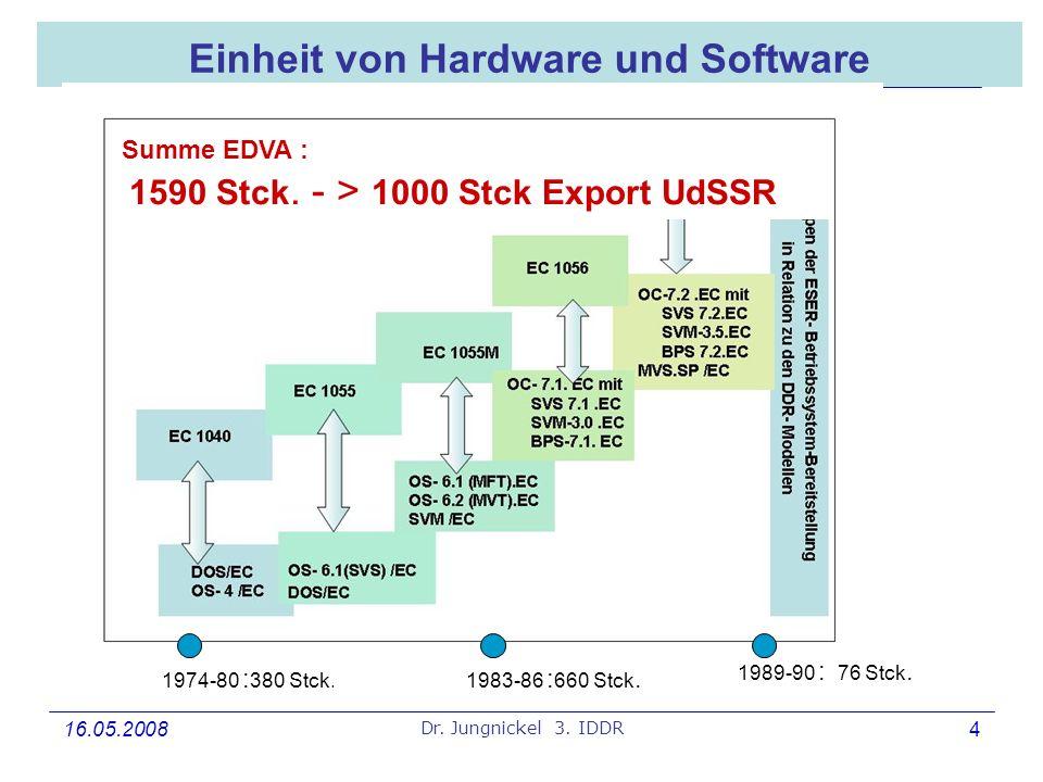 Einheit von Hardware und Software
