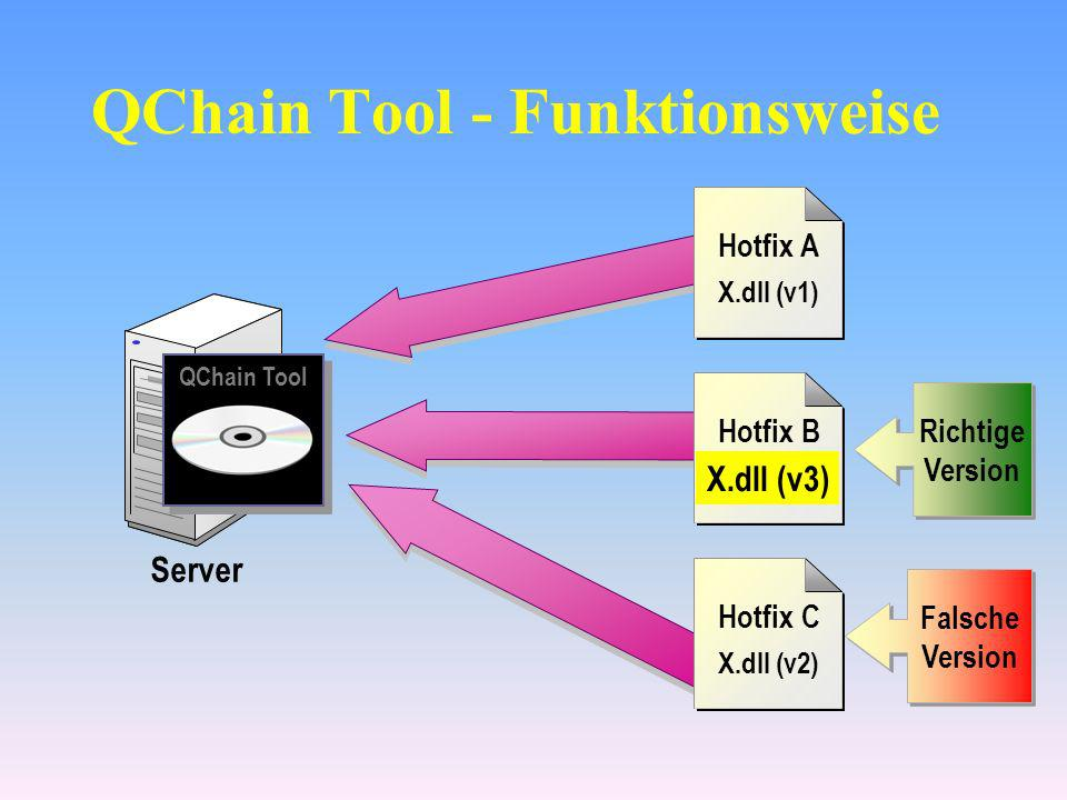 QChain Tool - Funktionsweise