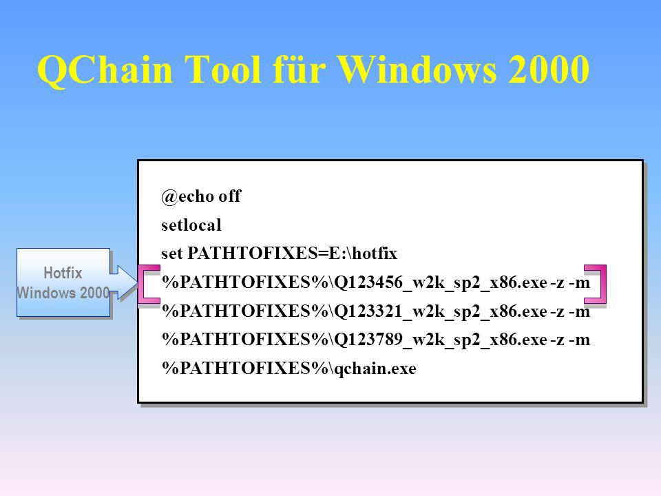 QChain Tool für Windows 2000