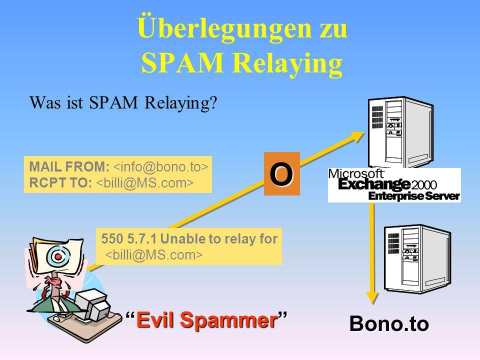 Überlegungen zu SPAM Relaying