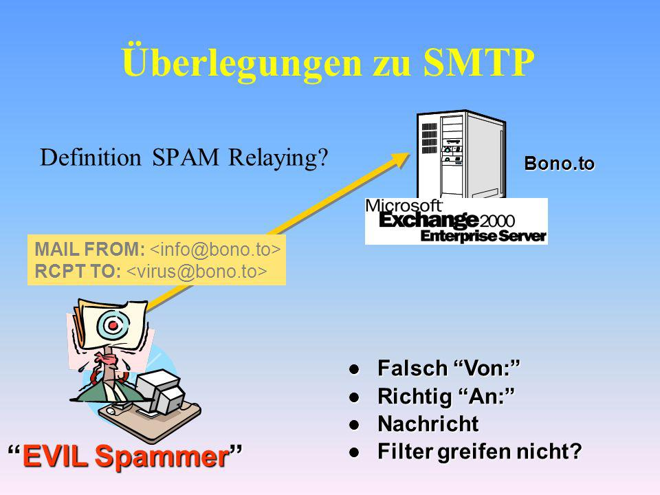 Überlegungen zu SMTP EVIL Spammer Definition SPAM Relaying