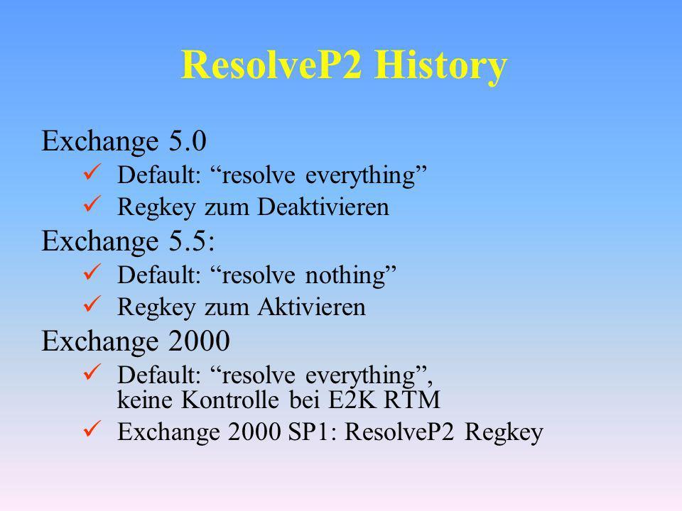 ResolveP2 History Exchange 5.0 Exchange 5.5: Exchange 2000