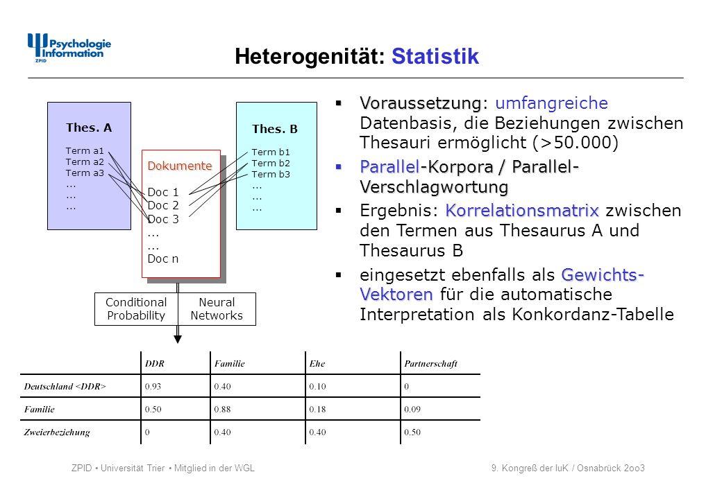 Heterogenität: Statistik