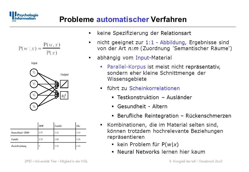 Probleme automatischer Verfahren