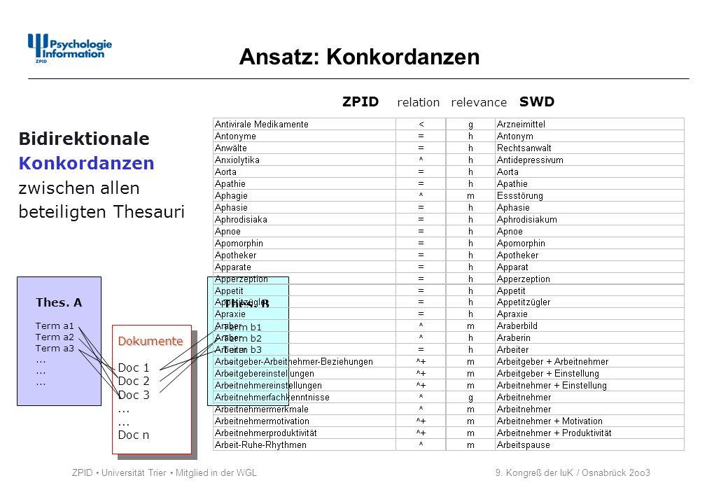 Ansatz: Konkordanzen Bidirektionale Konkordanzen zwischen allen