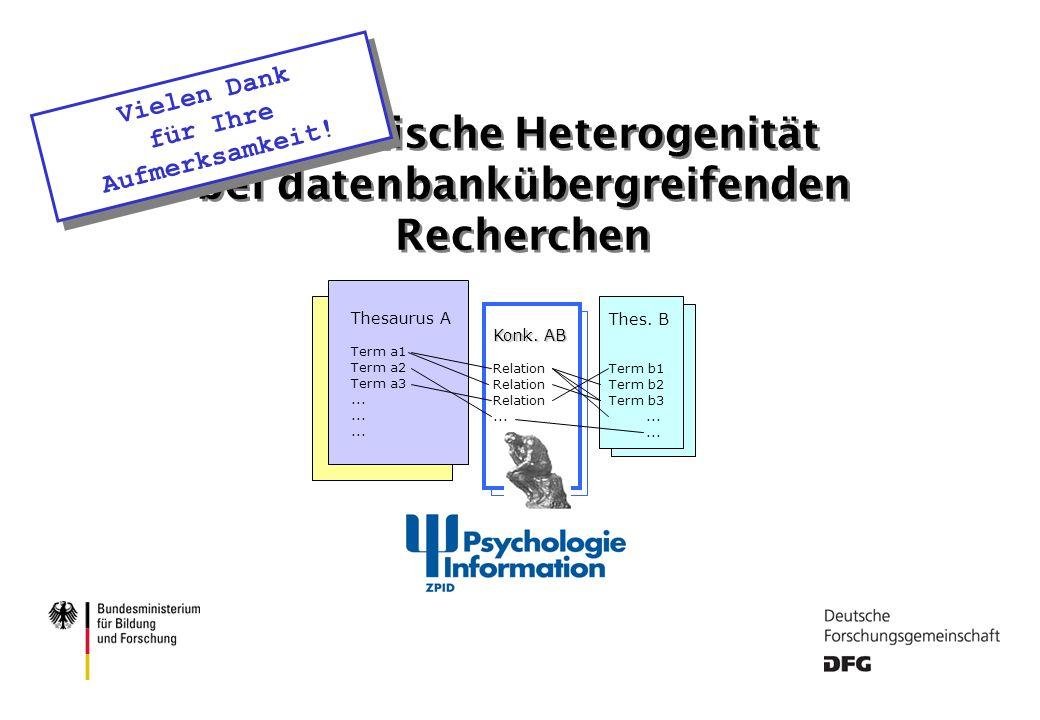 Semantische Heterogenität bei datenbankübergreifenden Recherchen