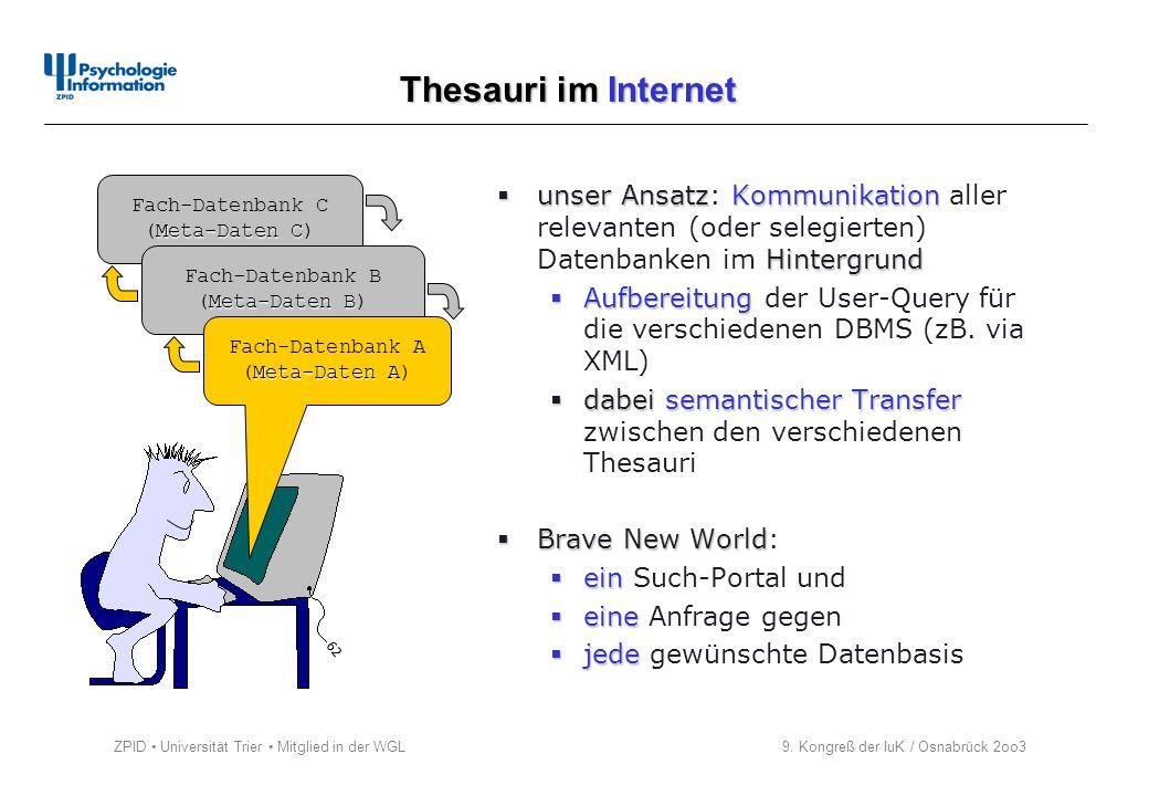 Thesauri im Internet unser Ansatz: Kommunikation aller relevanten (oder selegierten) Datenbanken im Hintergrund.