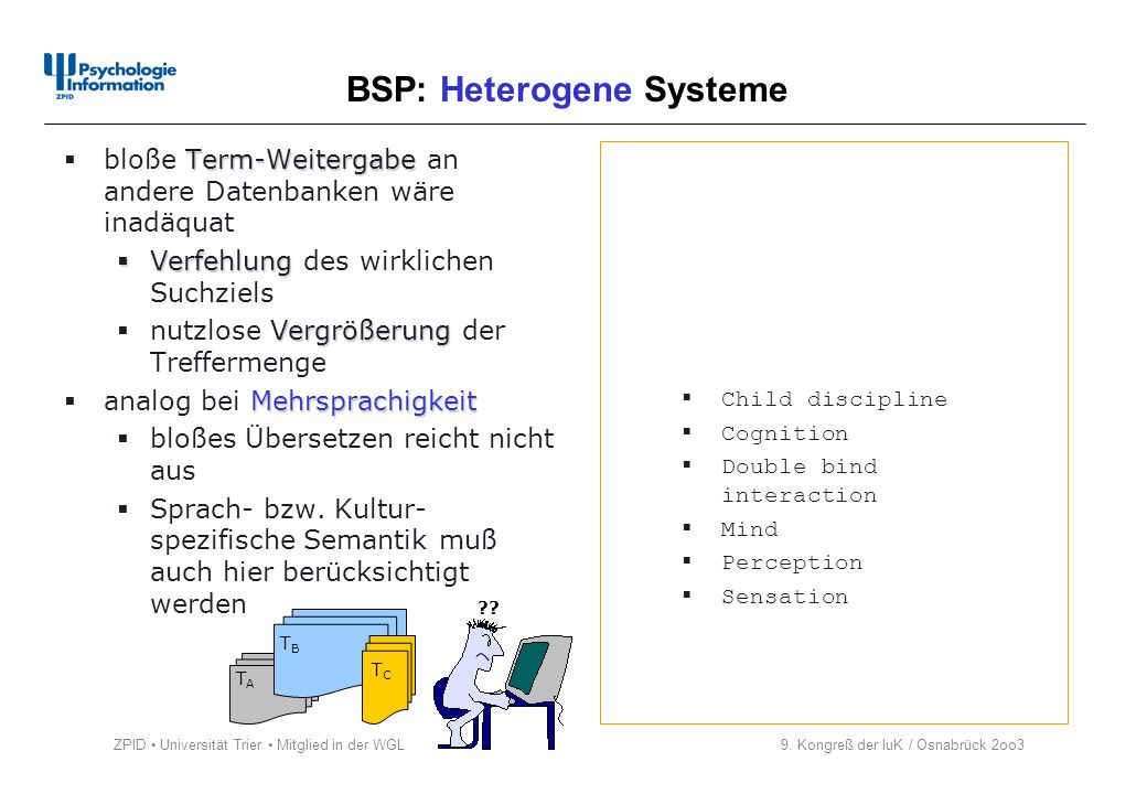 BSP: Heterogene Systeme