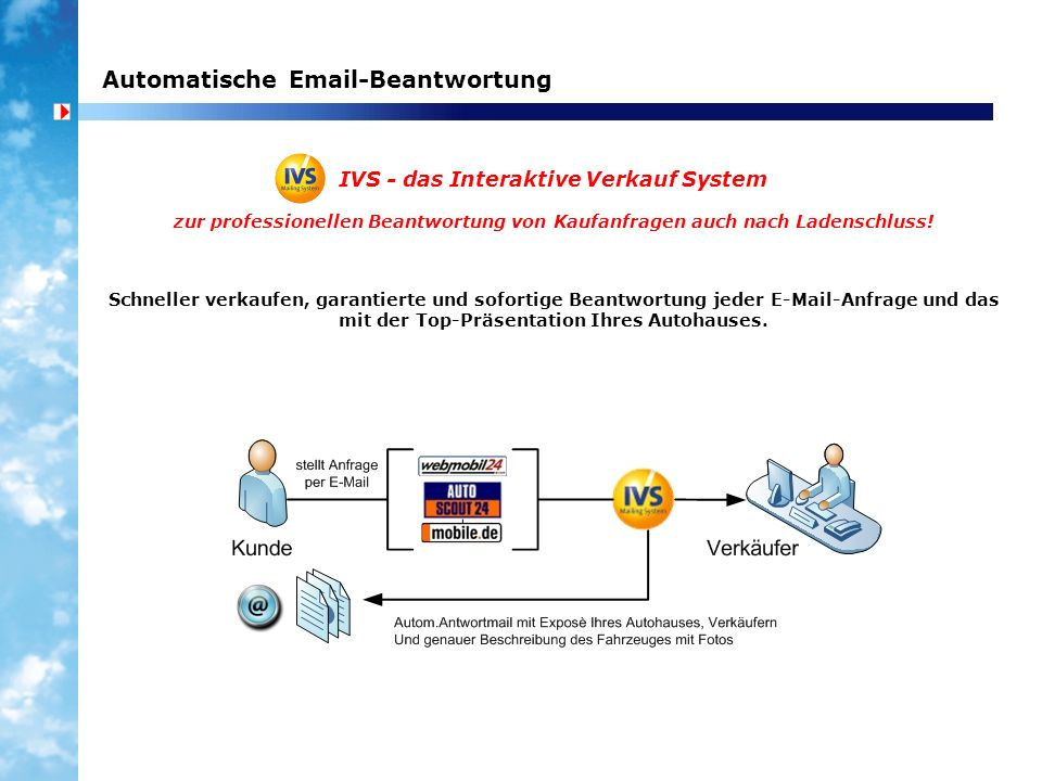 Automatische Email-Beantwortung