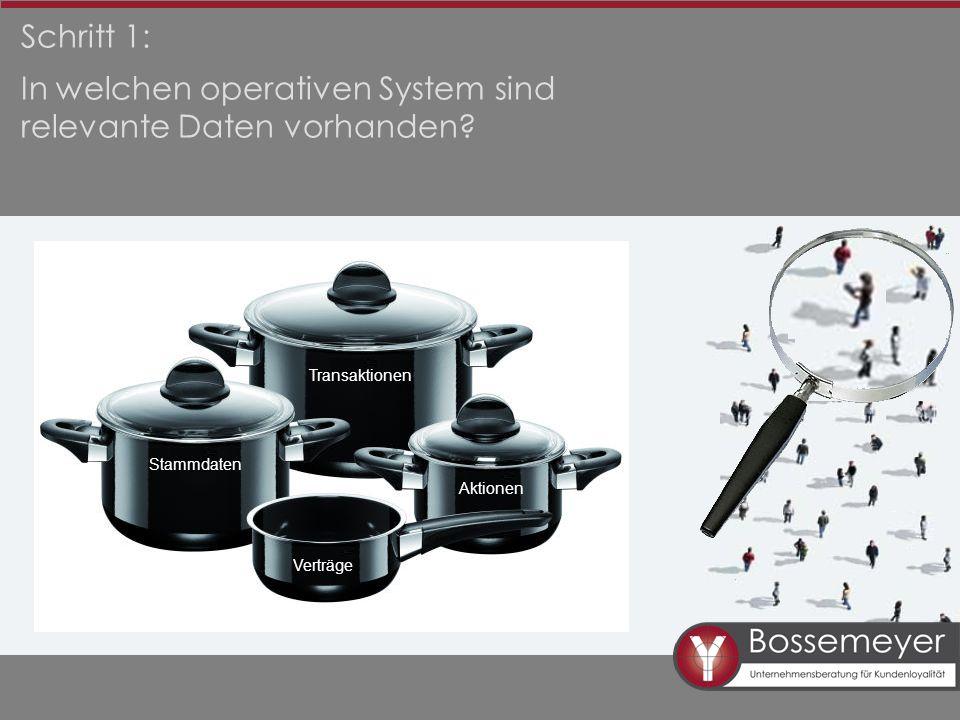 In welchen operativen System sind relevante Daten vorhanden