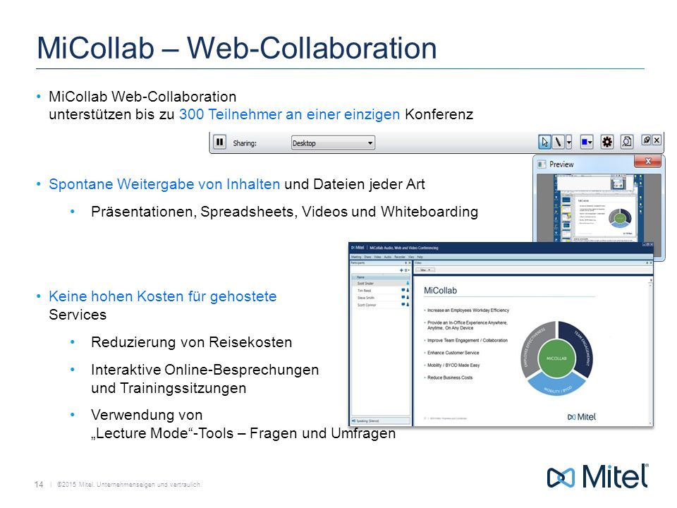 MiCollab – Web-Collaboration