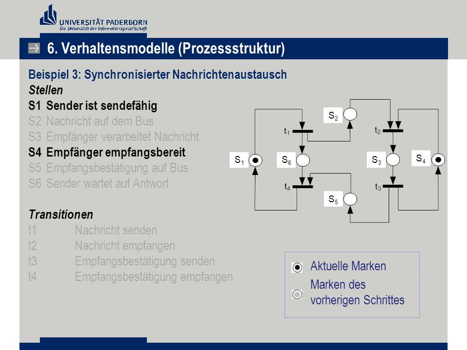 6. Verhaltensmodelle (Prozessstruktur)