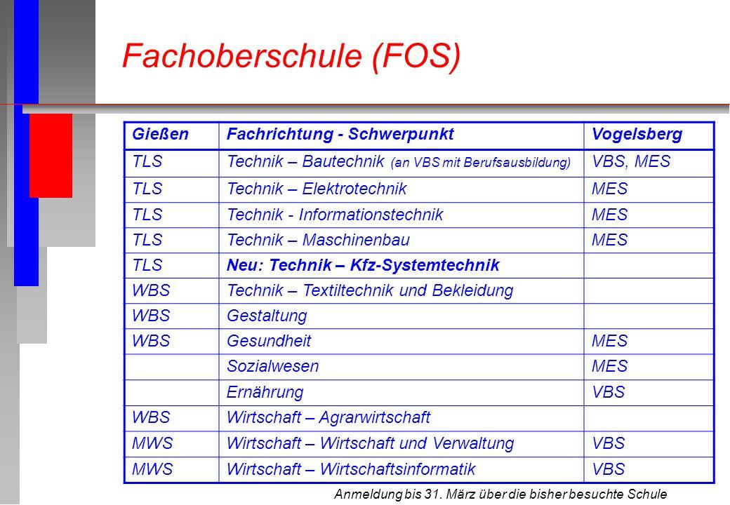 Fachoberschule (FOS) Gießen Fachrichtung - Schwerpunkt Vogelsberg TLS